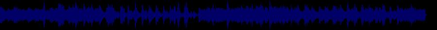 waveform of track #83284