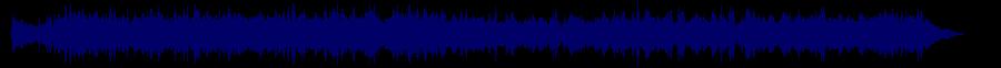 waveform of track #83287