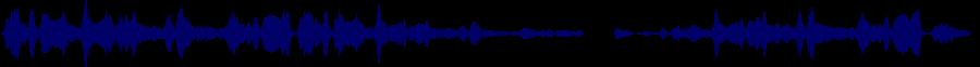 waveform of track #83338