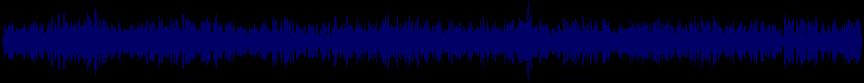 waveform of track #83354