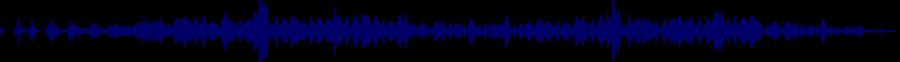 waveform of track #83362