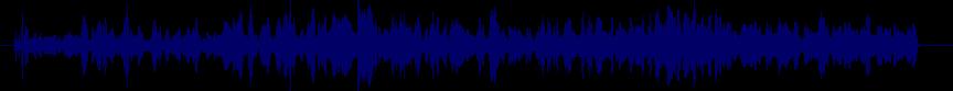 waveform of track #83371