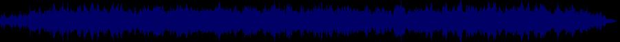 waveform of track #83383