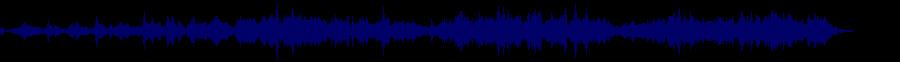 waveform of track #83384
