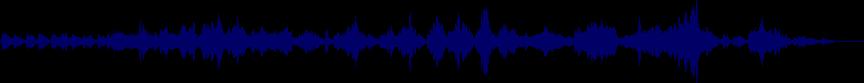 waveform of track #83398