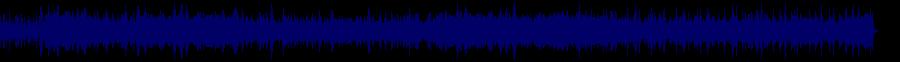 waveform of track #83415