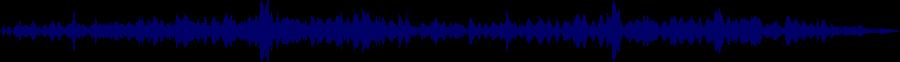 waveform of track #83438