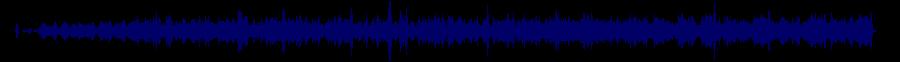 waveform of track #83439