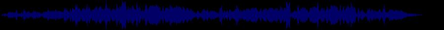 waveform of track #83458