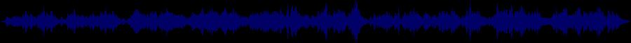 waveform of track #83472