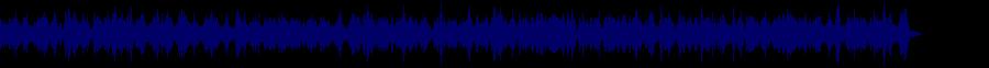 waveform of track #83522