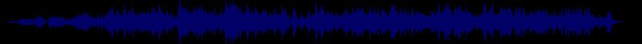 waveform of track #83547