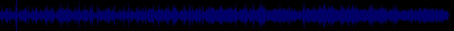 waveform of track #83554