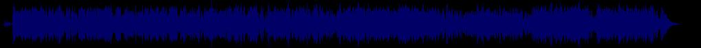 waveform of track #83575