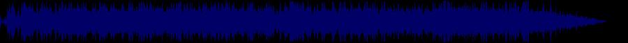 waveform of track #83587