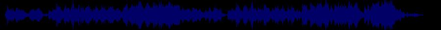 waveform of track #83588