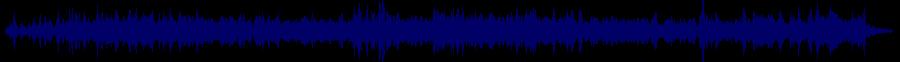 waveform of track #83592