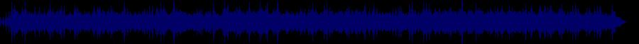 waveform of track #83627