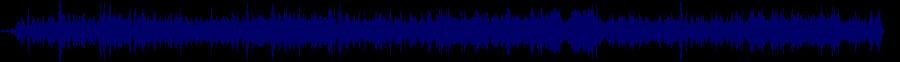 waveform of track #83637