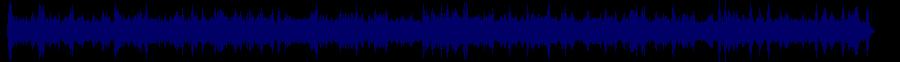waveform of track #83638