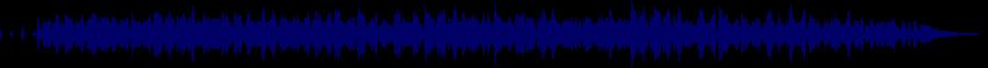 waveform of track #83641