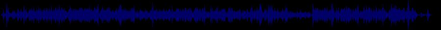 waveform of track #83728