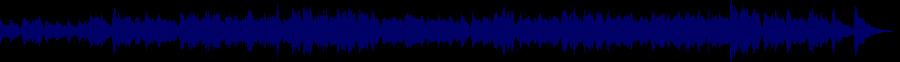 waveform of track #83731