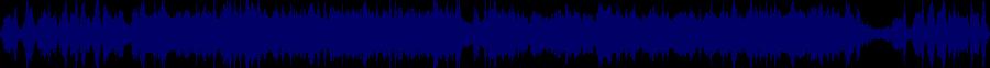waveform of track #83761