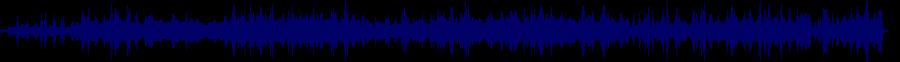 waveform of track #83787