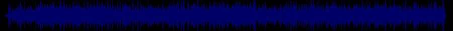waveform of track #83817