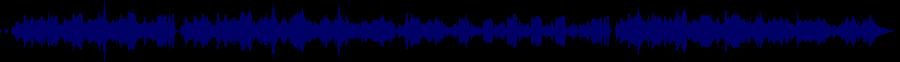 waveform of track #83821