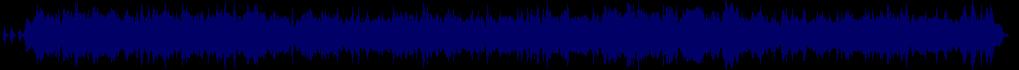 waveform of track #83823