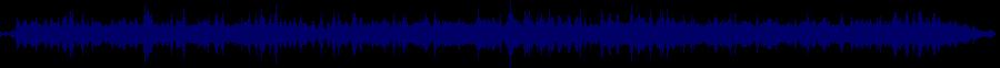waveform of track #83873
