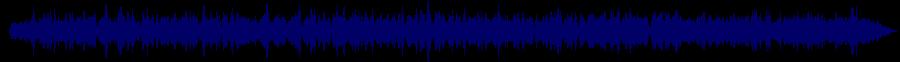 waveform of track #83877