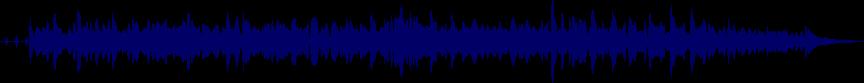 waveform of track #83883