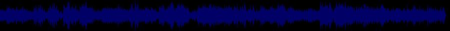 waveform of track #83920