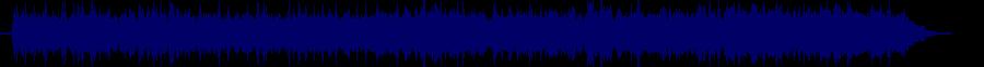 waveform of track #83929