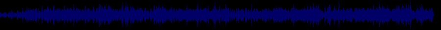waveform of track #83947