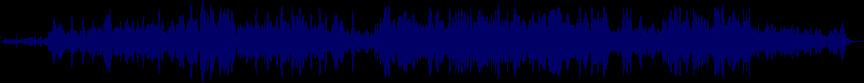 waveform of track #83981