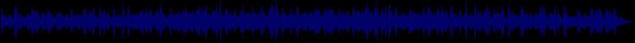 waveform of track #84008