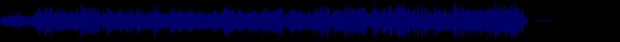 waveform of track #84054