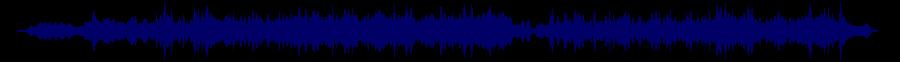 waveform of track #84063