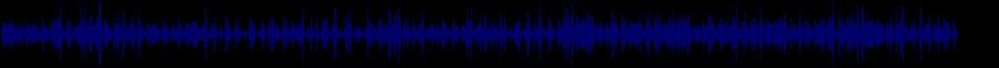 waveform of track #84079