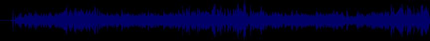 waveform of track #84085