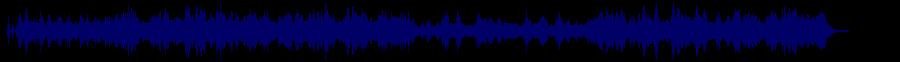 waveform of track #84176