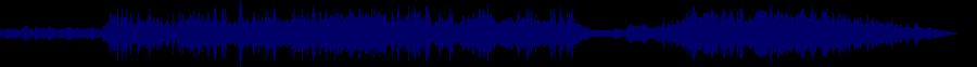 waveform of track #84218
