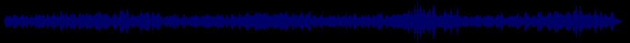 waveform of track #84228