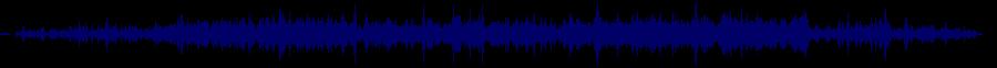 waveform of track #84260