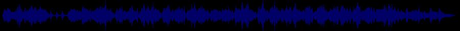waveform of track #84261