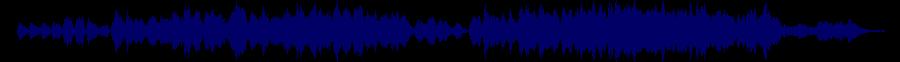 waveform of track #84332